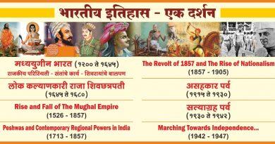 भारतीय इतिहास एक दर्शन – History Exhibition Jointly organised by Parle Tilak Vidyalaya Assocition's all schools